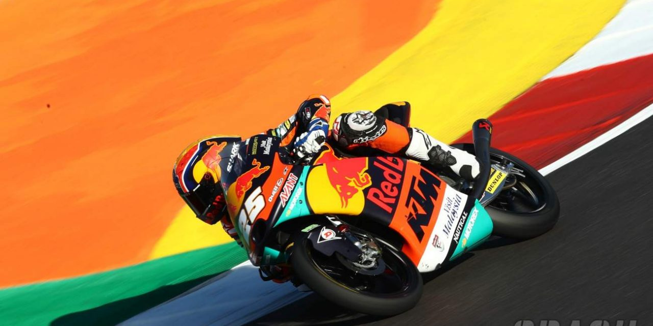 Moto3 Results – 2020 MotoGP of Portugal at Algarve International Circuit Portimao Qualifying