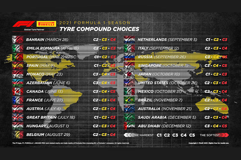 Pirelli reveals tyre choices for entire 2021 season